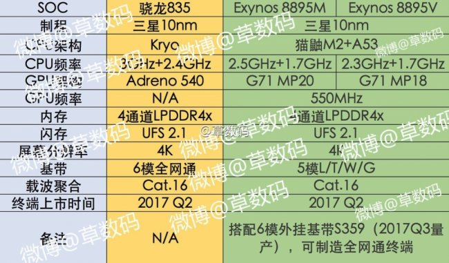 exynos-8895.jpg