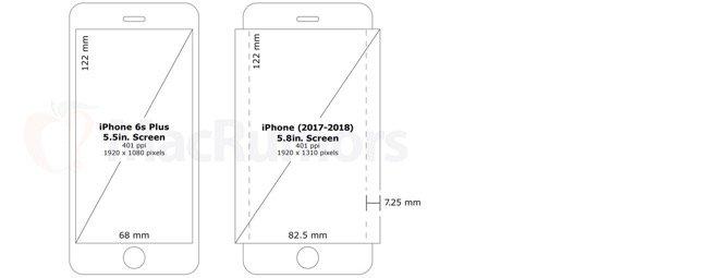 iphone8-oled.jpg